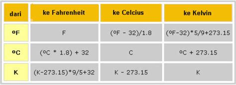 Fisika Statistik Sukarmin Yuma Pustaka suhu dan pengukurannya asyiknya belajar fisika smp