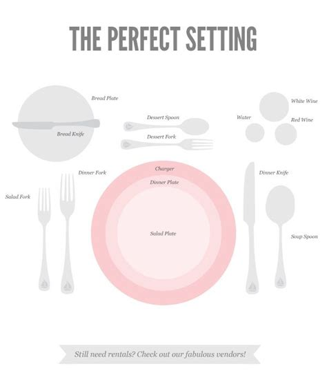 table setting chart best 25 table setting etiquette ideas on pinterest
