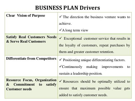 customer service business plan template business plan entrepreneurship