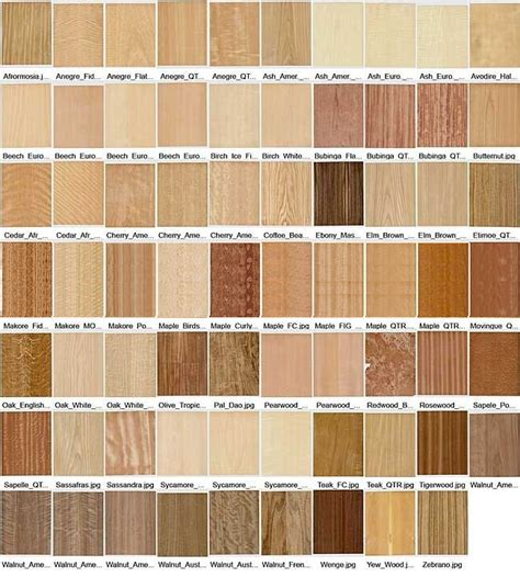 Kitchen Cabinet Components by Wood Veneers Mitchell Veneers Amp Components Limited