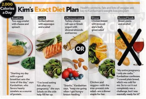 what is kim kardashian diet plan how people magazine can help you build unforgettable