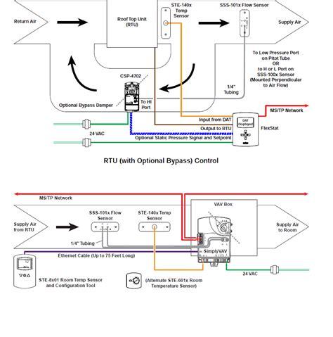 us vav wiring diagram wiring diagram