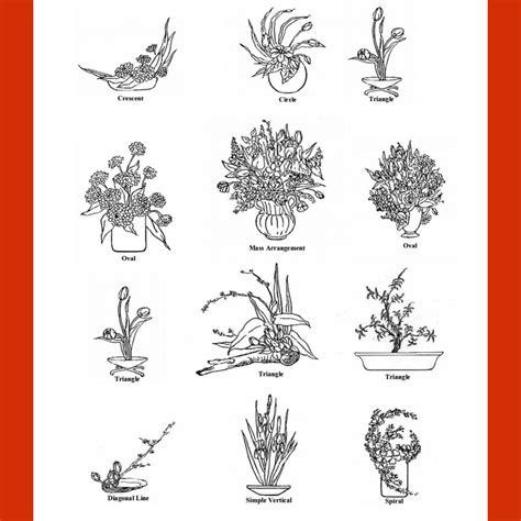 types of flower arrangement flower arrangement teedecors