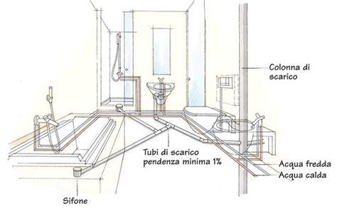 costi bagno completo rifacimento bagno completo modalit 224 e costi rifarecasa