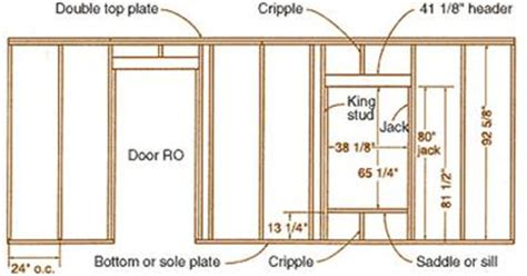 Jacks Furniture Plans Com