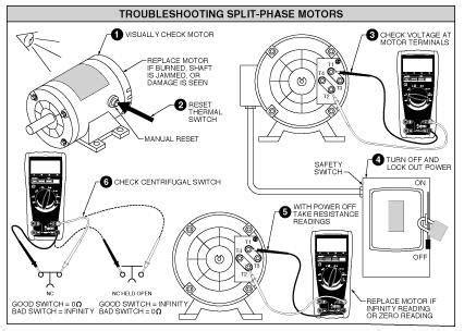 capacitor motor troubleshooting troubleshooting capacitor motors electronics repair and technology news