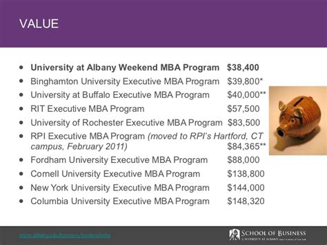 Rpi Vs Ualbany Mba by Ualbany Weekend Mba Program Overview