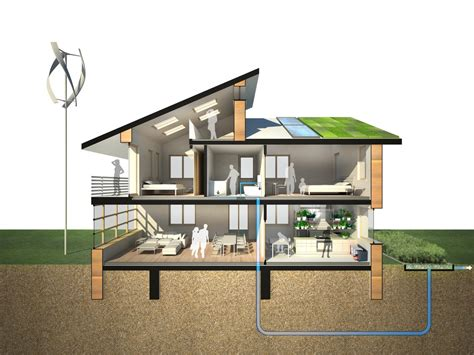ecological homes ecohome