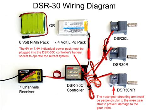 electric rc plane wiring diagram get free image about
