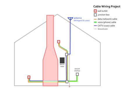 wiring diagram for network cable wiring free engine