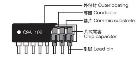 tantalum capacitor proofing sip network capacitors tantalum capacitors network resistors network capacitors hongkong junda