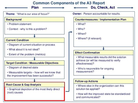 Does Class C Misdemeanor Show Up Background Check Common Components Of The A3