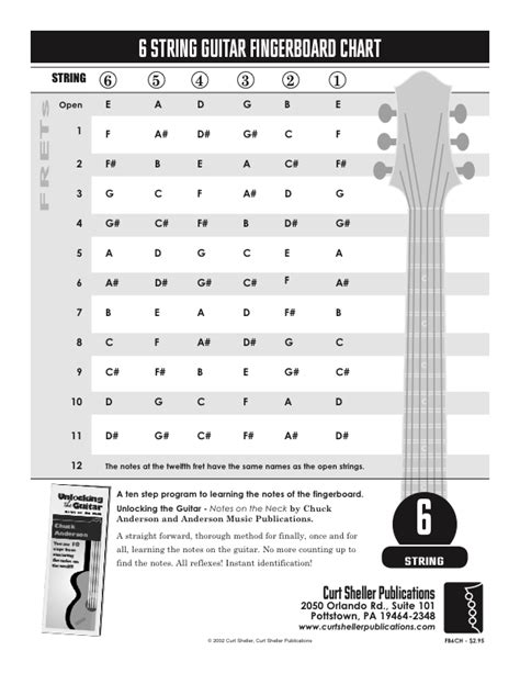ukulele lessons in 1 day bundle the only 3 books you need to learn ukulele fingerstyle and how to play ukulele songs today best seller volume 13 books gl08