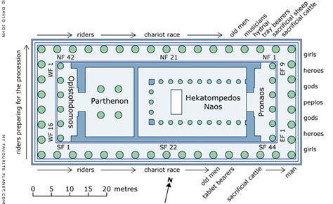 floor plan of the parthenon parthenon west side my favourite planet