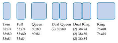 bed sizes in usa what you didn t realize about bed dimensions usa is