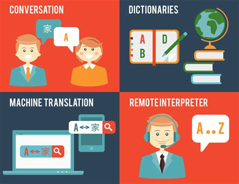language translator the future of machine translation the translation company