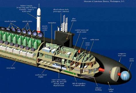Search For In The Navy Largest Submarine In The Us Navy Search Yachts Boats Ships