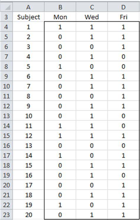 q test cochran s q test real statistics using excel