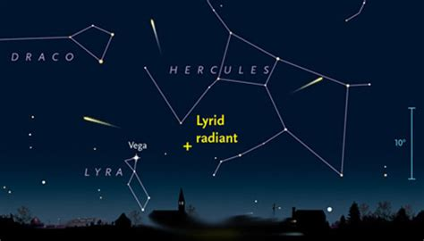 2600 years old lyrid meteor shower is back watch it live ellie s world