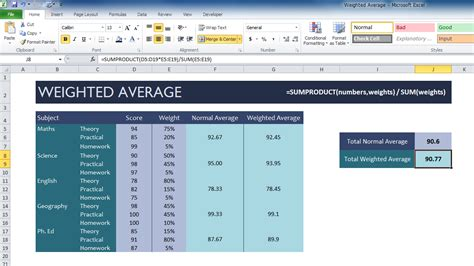 weighted average template  excel templates