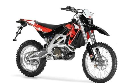 fastest motocross bike 12 fastest dirt bikes in the
