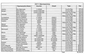 Non Profit Treasurer Report Template by Non Profit Treasurer Report Template Related Keywords