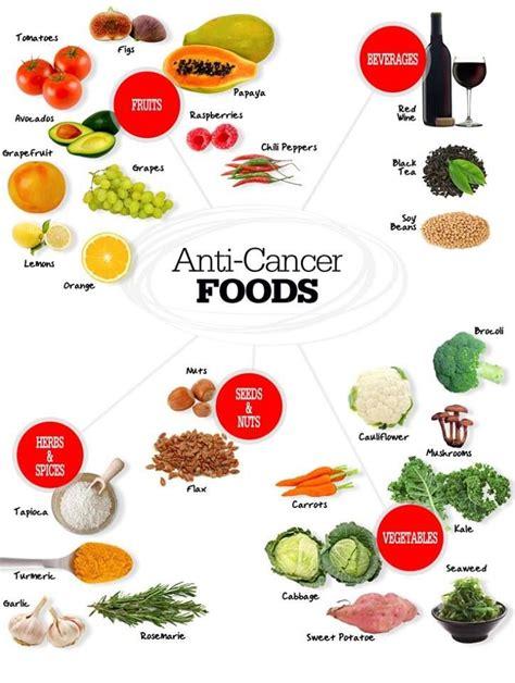 alimentazione anticancro veronesi cibi anticancro cosa mangiare per vivere a lungo