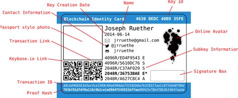 Id Card Template Inkscape by Physical Blockchain Identity Card Morning Musings