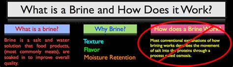 what is brine 28 images what is brine and how to make it barbecuebible com how to brine a