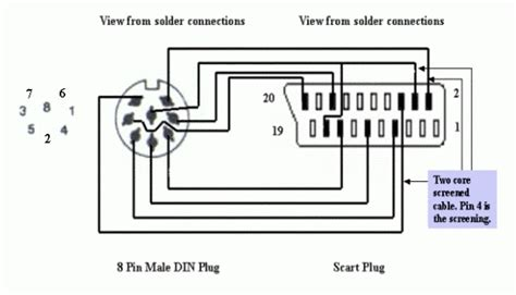 scart wiring diagram wiring diagram and schematic