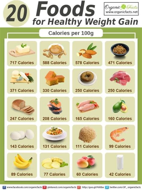Add Some Fresh Fruit To Your Diet by Some Of The Best Foods You Can Add To Your Diet To