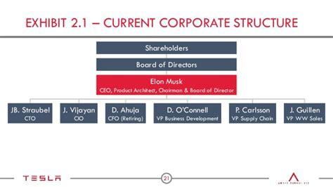 tesla corporate culture tesla motors presentation