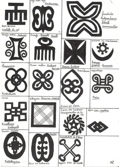 african tribal symbols tattoos symbol of determination id 195 ƒ 194 169 e symbole