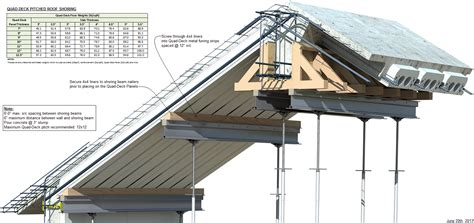 cost of new pitched roof icf t beam pitched roof with shoring new house