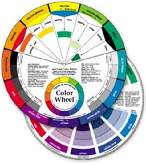 color wheel artist mixing guide mix acrylic paint ebay