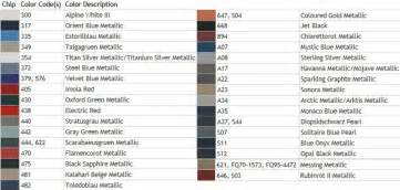 Bmw Color Codes If You No Find Or Not How To Find Your Car Color Name