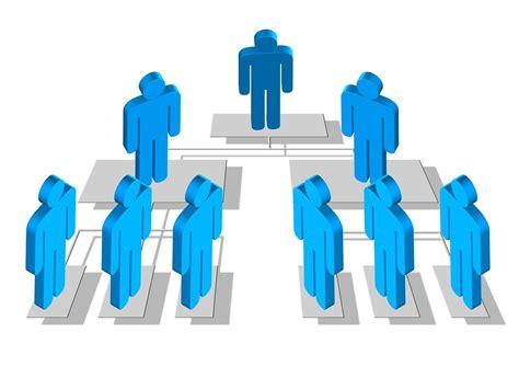 layout strategy traduccion por qu 233 es importante la jerarqu 237 a de una empresa os