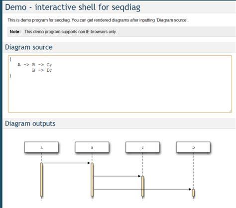 sequence diagram generator seqdiag simple sequence diagram image generator