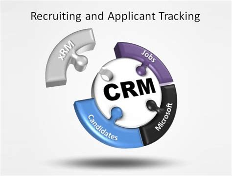 Microsoft Dynamics Applicant Tracking System Extend Microsoft Dynamics 365 To Manage Your Recruitment