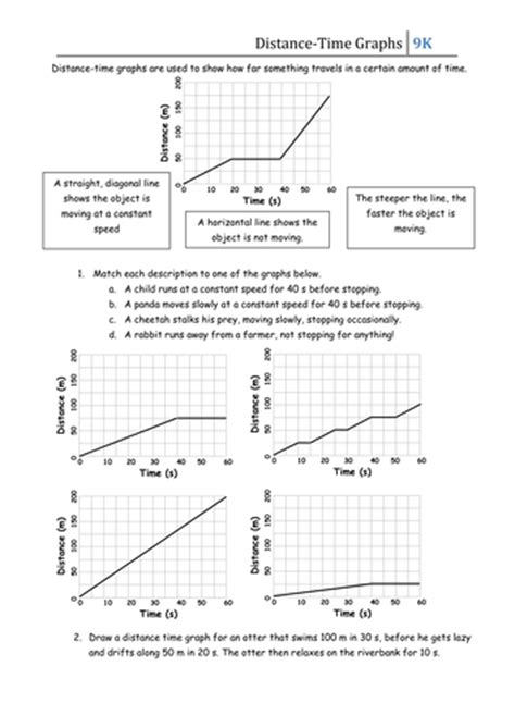 Graphing Speed Worksheet Answers by Distance Time Graphs Worksheet By Csnewin Teaching
