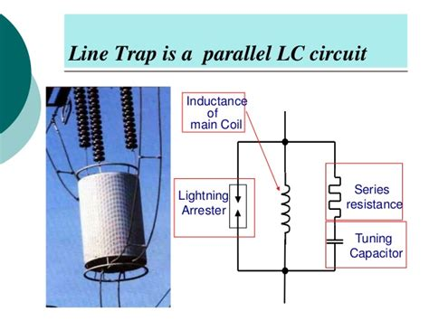 power line capacitor power line carrier communication plcc