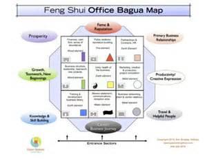 Feng Shui by Feng Shui S Bagua Map Open Spaces Feng Shui Page 4