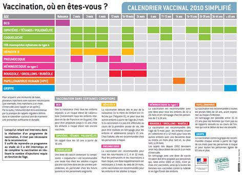 Calendrier Vaccinale Calendrier Vaccinal Cours Pharmacie