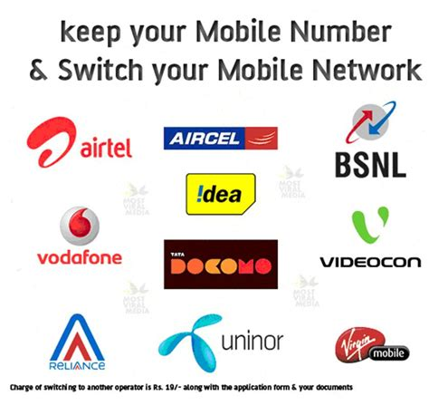 mobile number portability funnism mobile number portability process of mobile