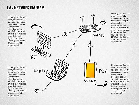 Lan Network Diagram For Powerpoint Presentations Download Now 02073 Poweredtemplate Com Lan Network Template