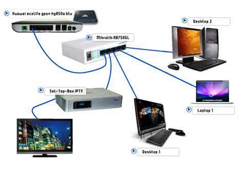 Harga Tp Link Berapa harga router wifi mikrotik free cafepiratebay