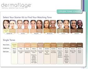 hair color for skin tone skin tone chart for characters
