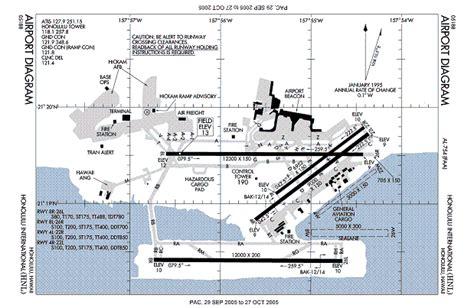 honolulu airport diagram image gallery honolulu airport layout