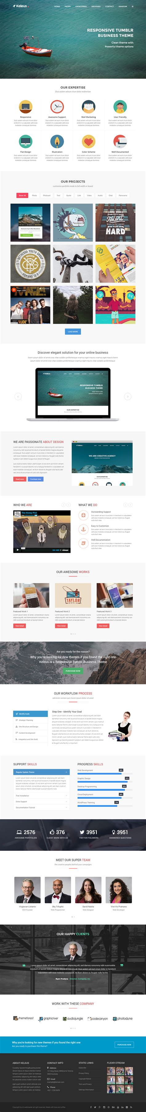 themes tumblr responsive 5 best responsive tumblr themes with flat design in 2014