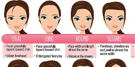 hair styles for head shapes what is the perfect hairstyle for your face shape weetnow